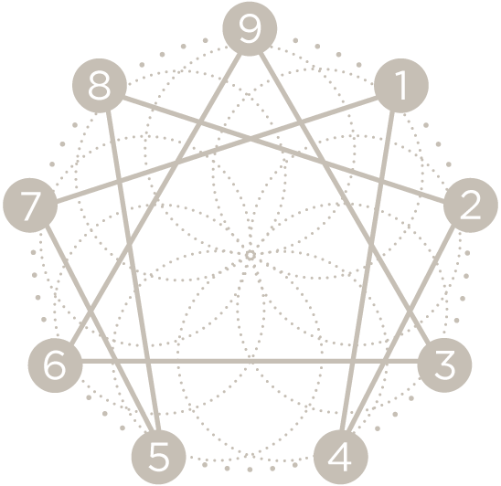 About The Enneagram Corporate Consciousness